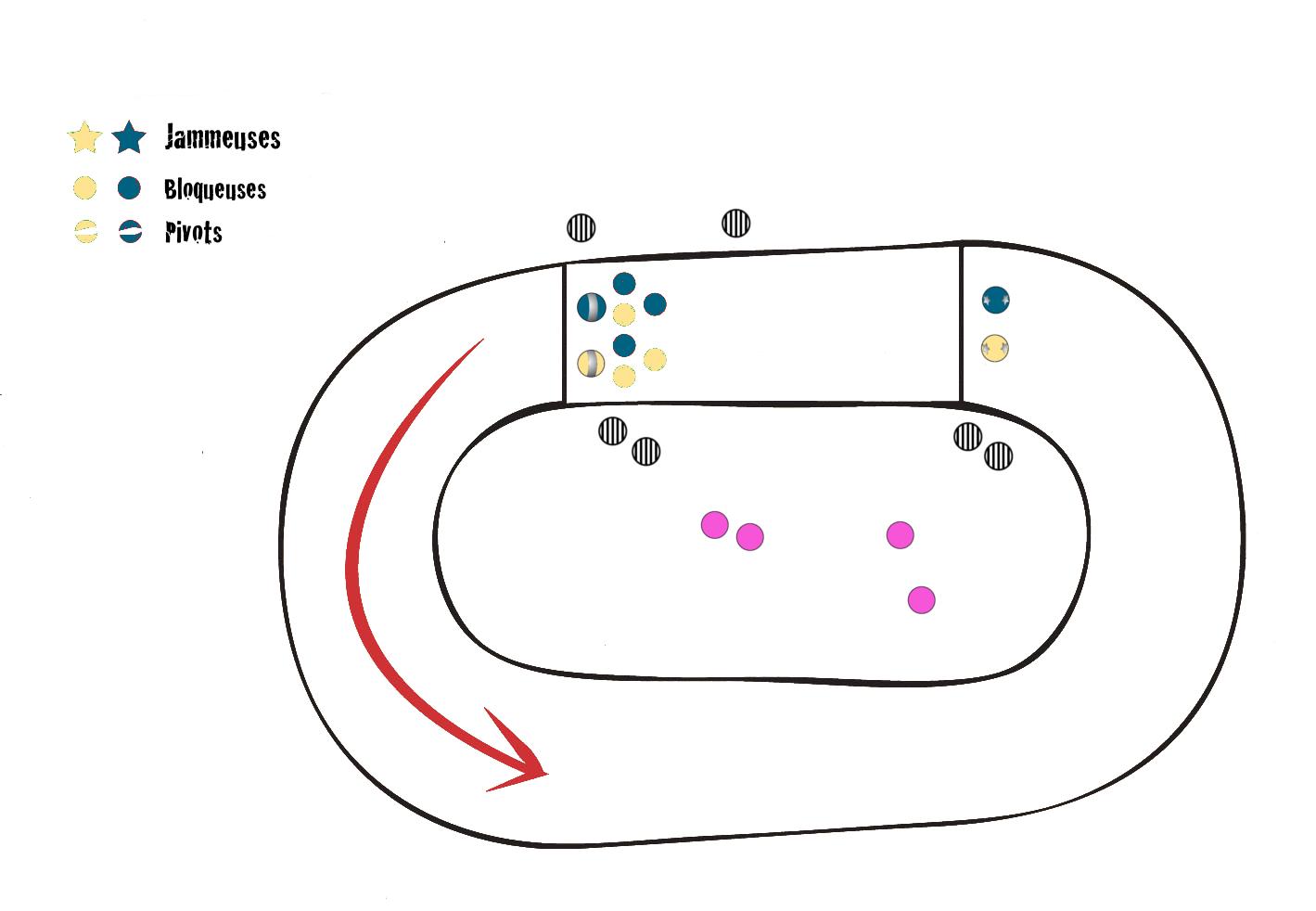 track-roller-derby